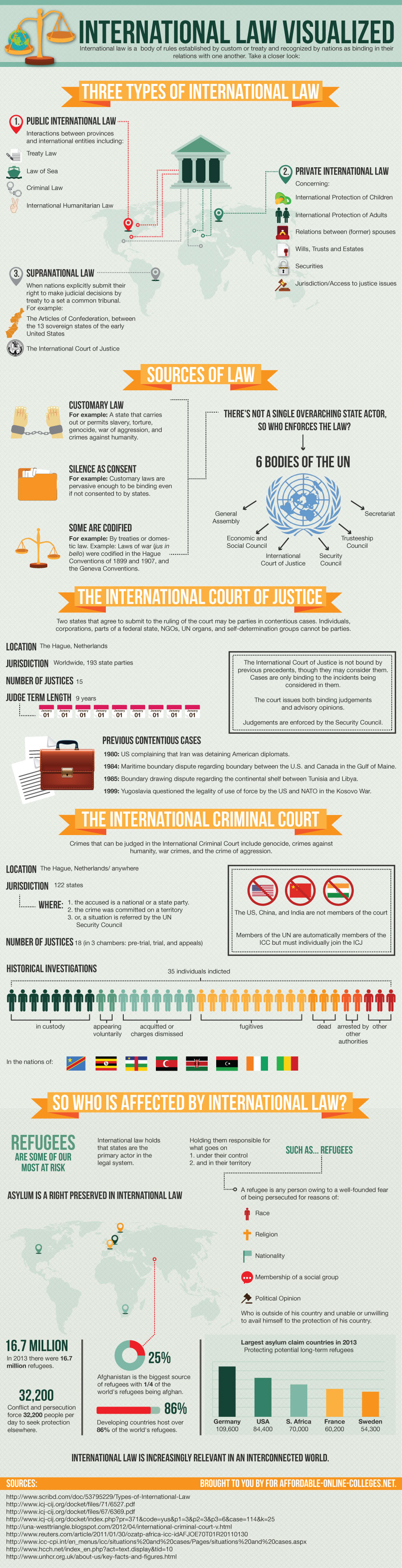 customary international law essay Customary international law, it is normally acknowledged, owes its starting place in trust professionals we can help you with eu law essay and more others.